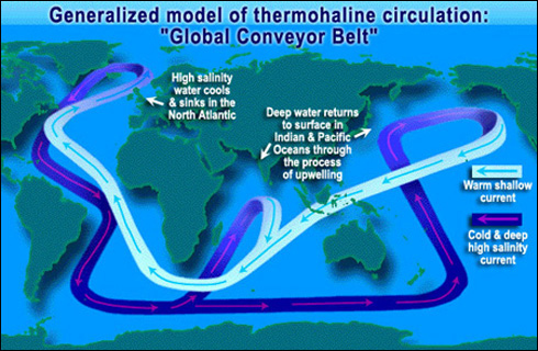 Nasa earth science water cycle precipitation education global conveyor diagram ccuart Choice Image