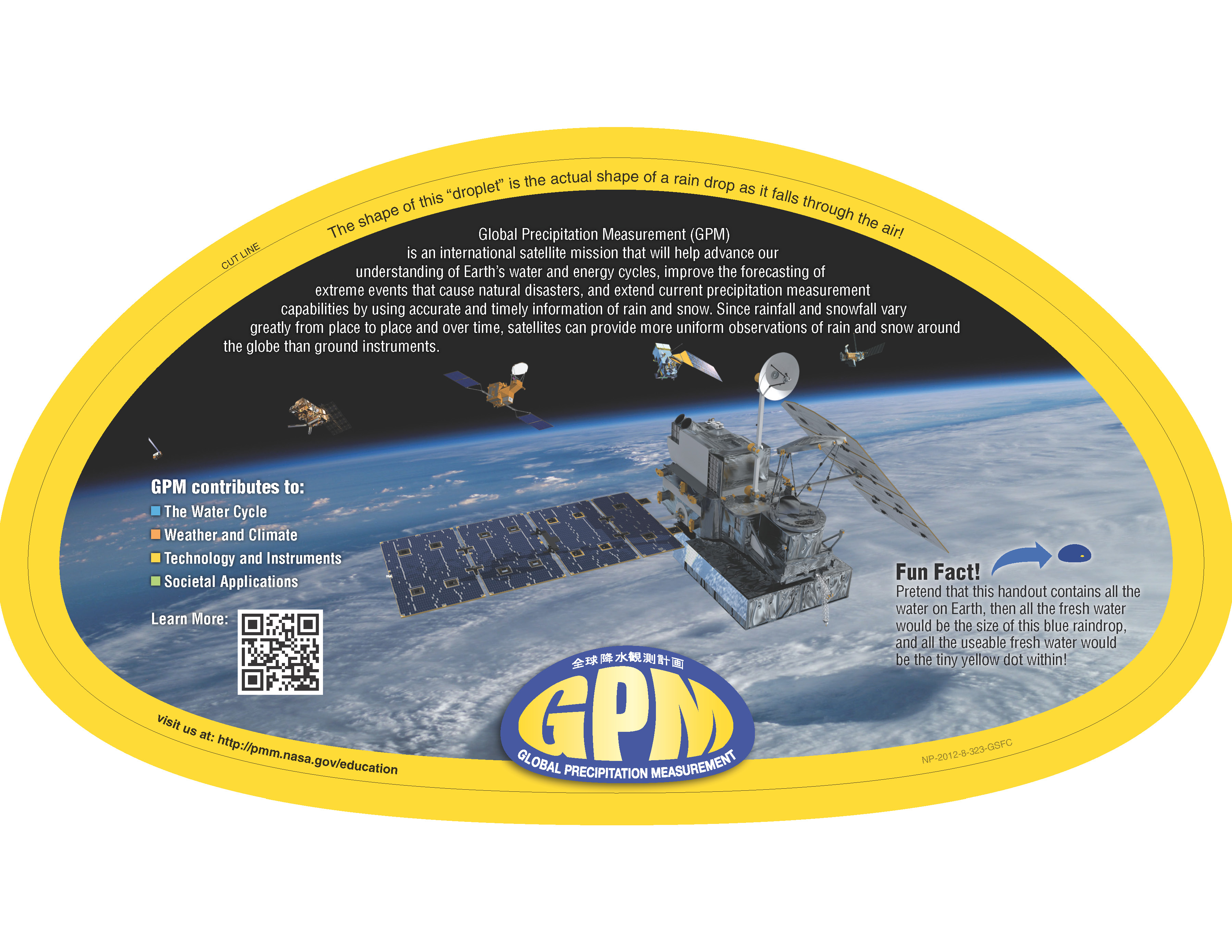 Back side of droplet handout, which has information about GPM and facts about water.