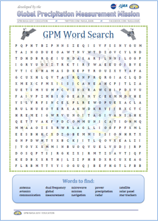 Example of GPM activity word search