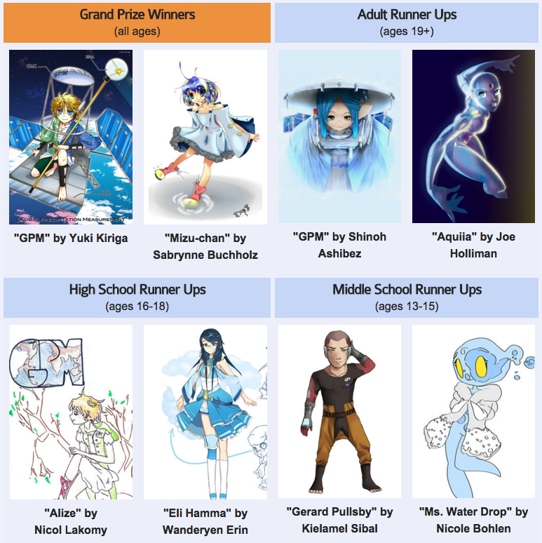Winners and runners up from the GPM anime challenge.