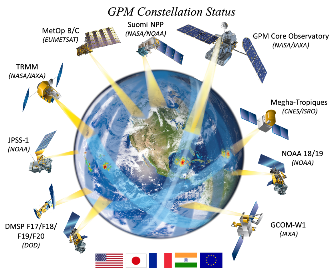 Diagram of the satellites that make up the GPM constellation