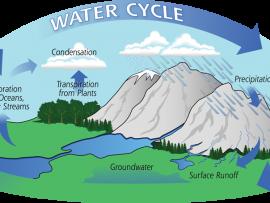 Water Cycle Speaker's Toolkit | Precipitation Education