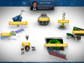 Overview of Goddard virtual tour