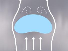 The Anatomy of a Raindrop
