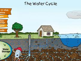 Screenshot from the water cycle animation