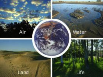 Connect the Spheres: Earth Systems Interactions