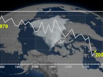 Chart showing sea ice decline
