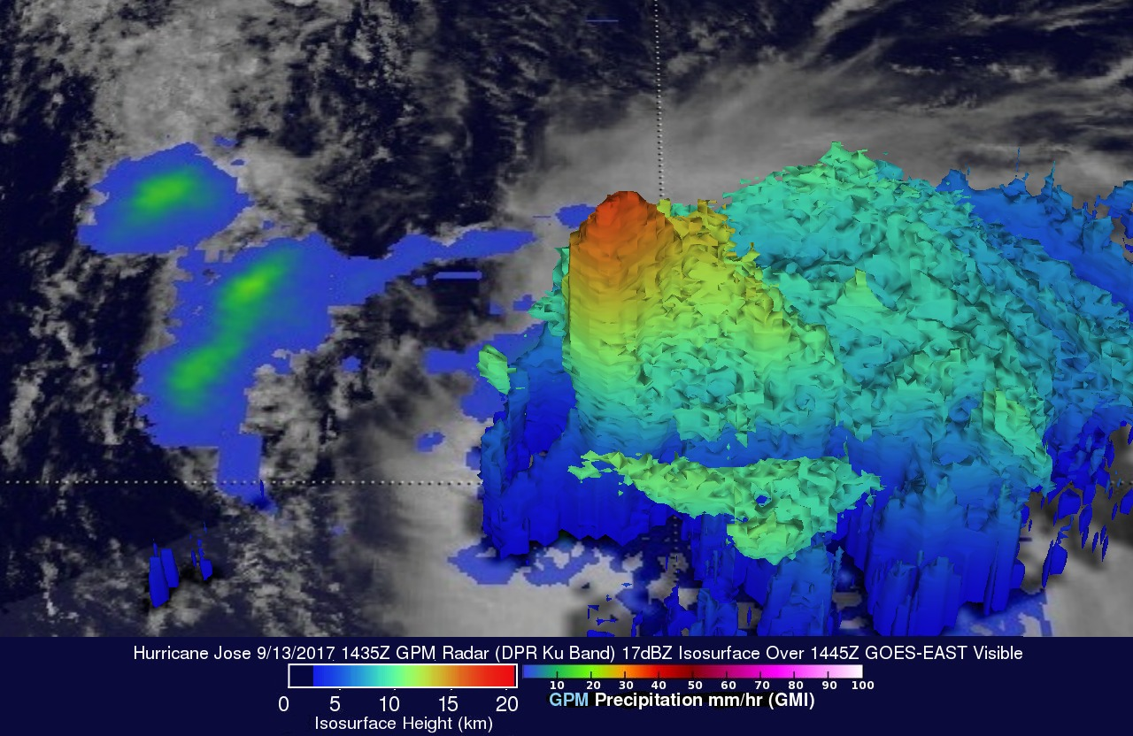GPM Finds Sheared Hurricane Jose Has Very Tall Storms