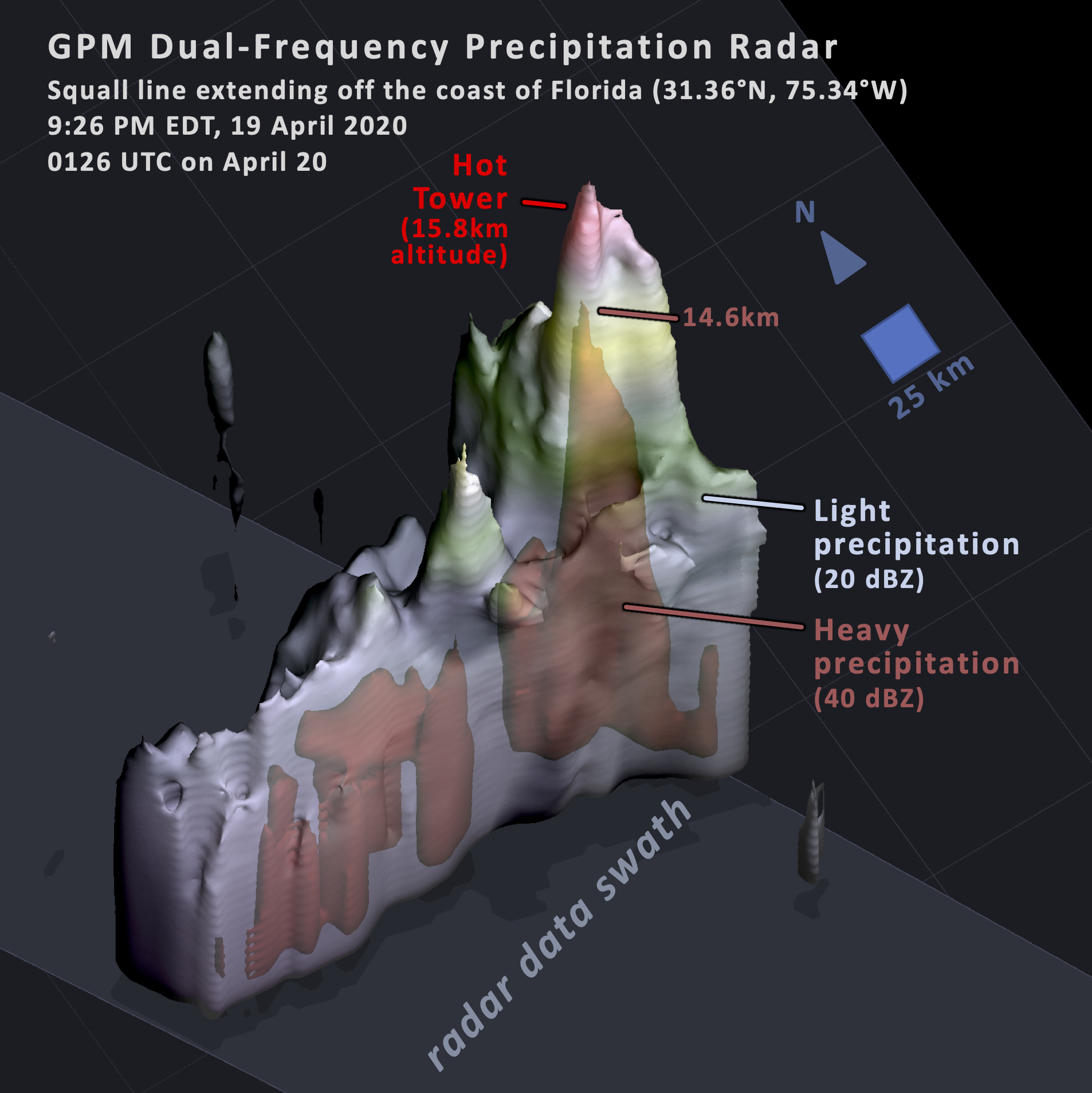 GPM Observes Hot Towers in Florida Storms