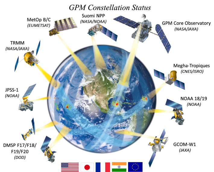 Diagram of the various satellites which comprise the GPM Constellation