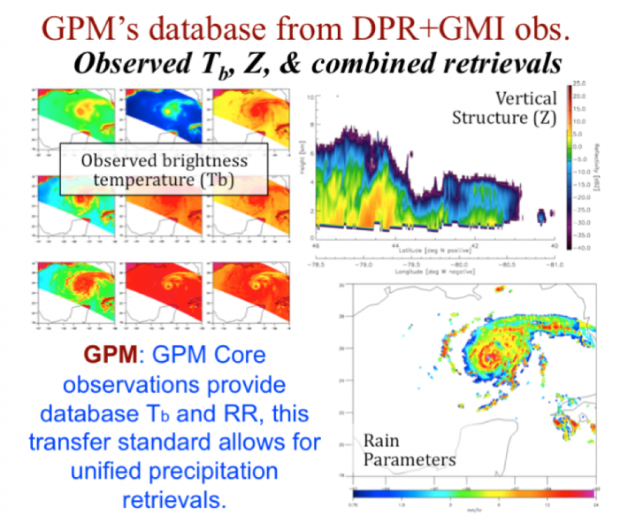 Concept for generating the observational Bayesian database for GPM algorithms.