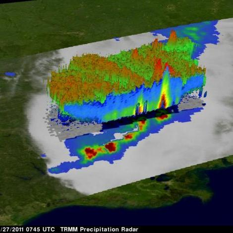 TRMM PR image of Tornadoes over the Southern US