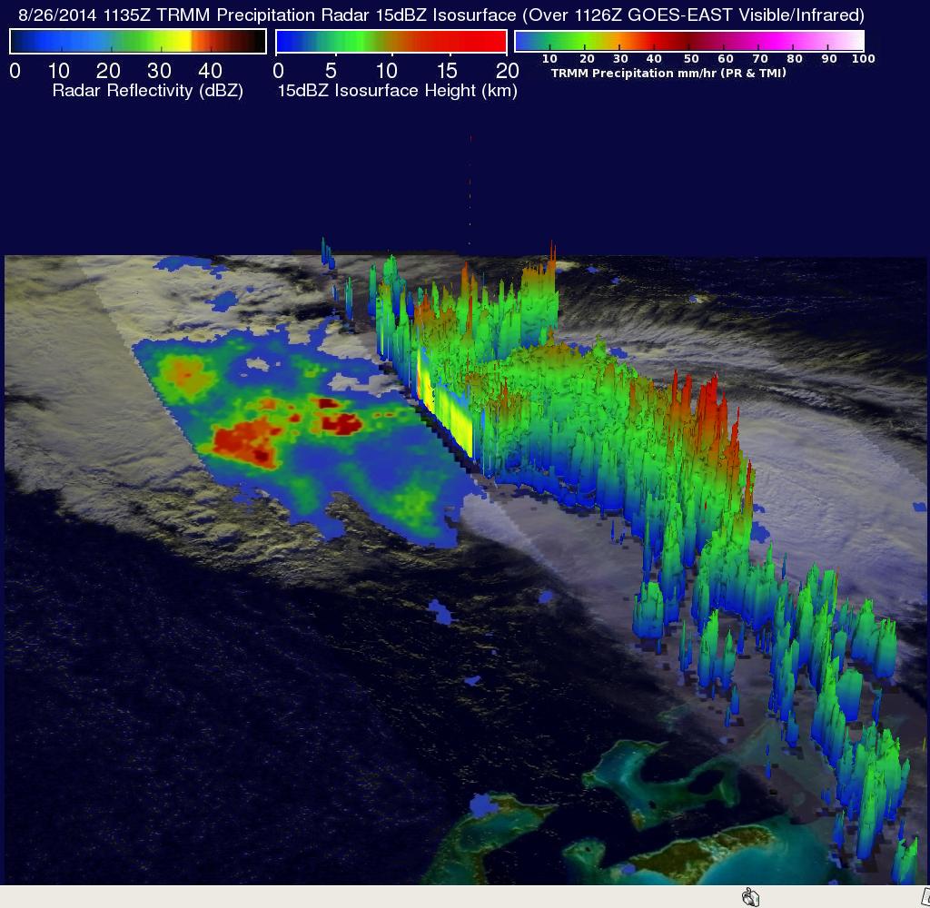 Cristobal Becomes A Hurricane