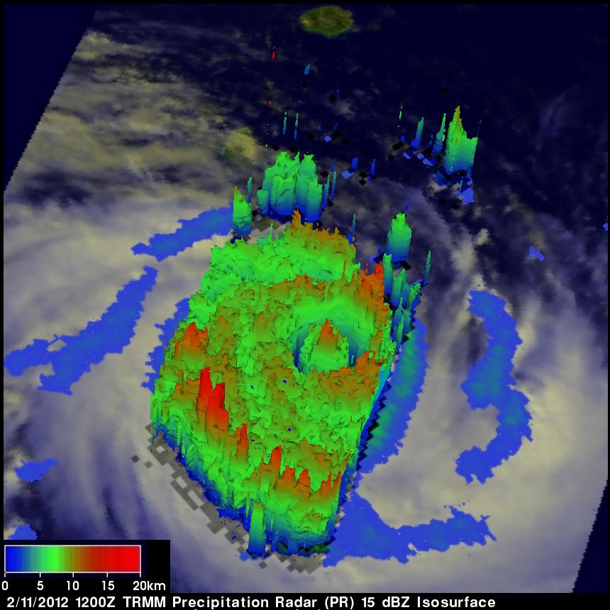 TRMM radar image of Giovanna