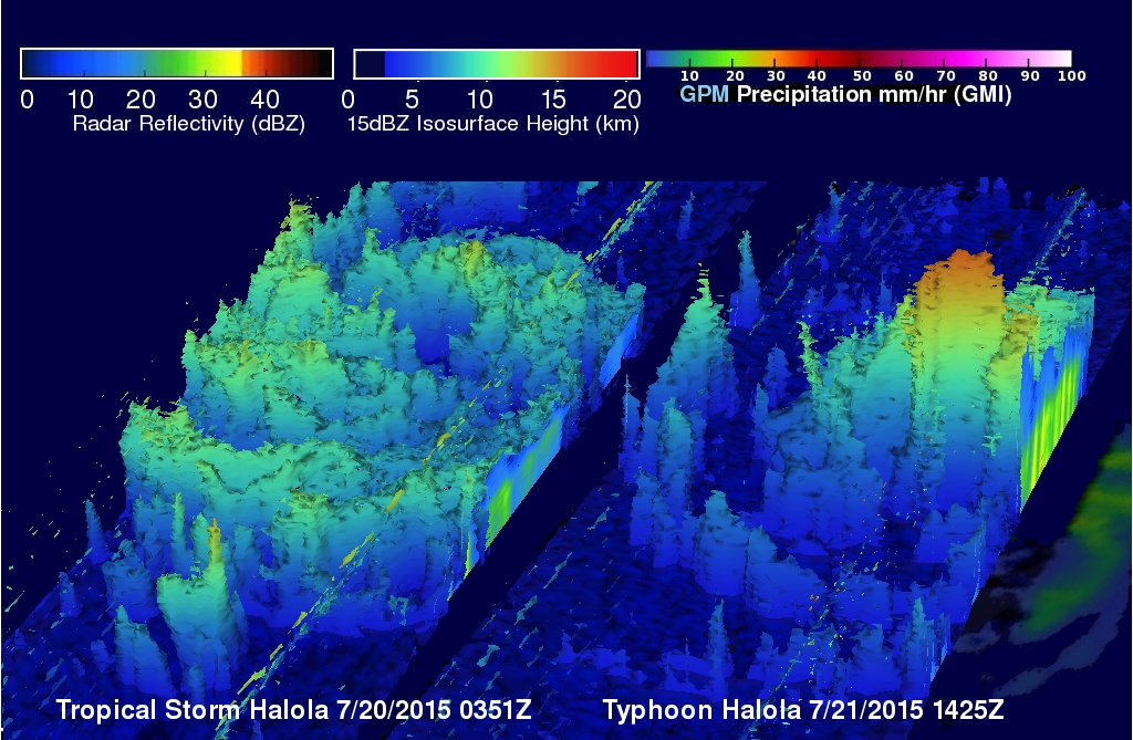 GPM Sees Halola Becoming A Typhoon