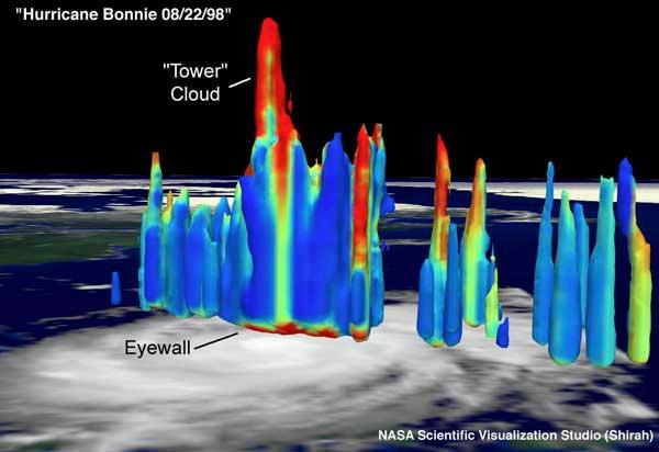 "3D Image of ""Hot Tower"" structures and Eye Wall in Hurricane Bonnie"