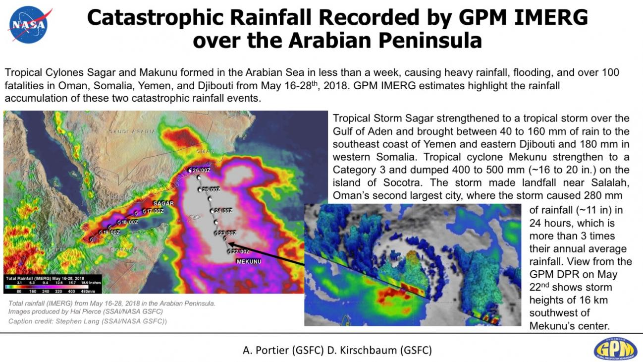 Catastrophic Rainfall Recorded by GPM IMERG over the Arabian Peninsula