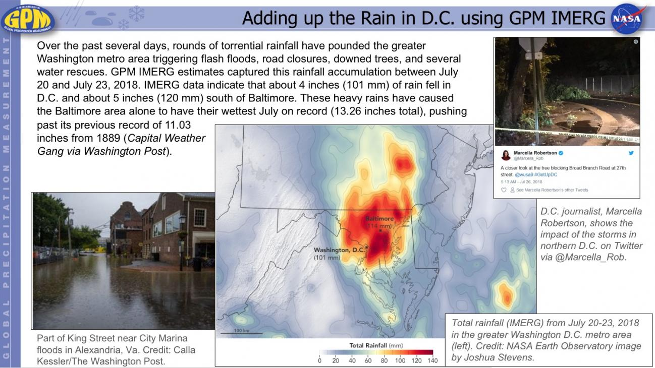Adding up the Rain in D.C. using GPM IMERG