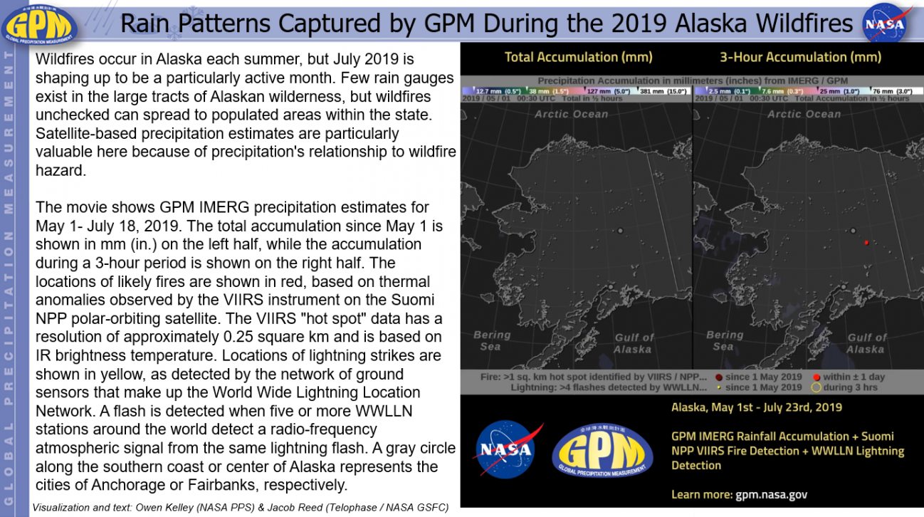 Rain Patterns Captured by GPM During the 2019 Alaska Wildfires