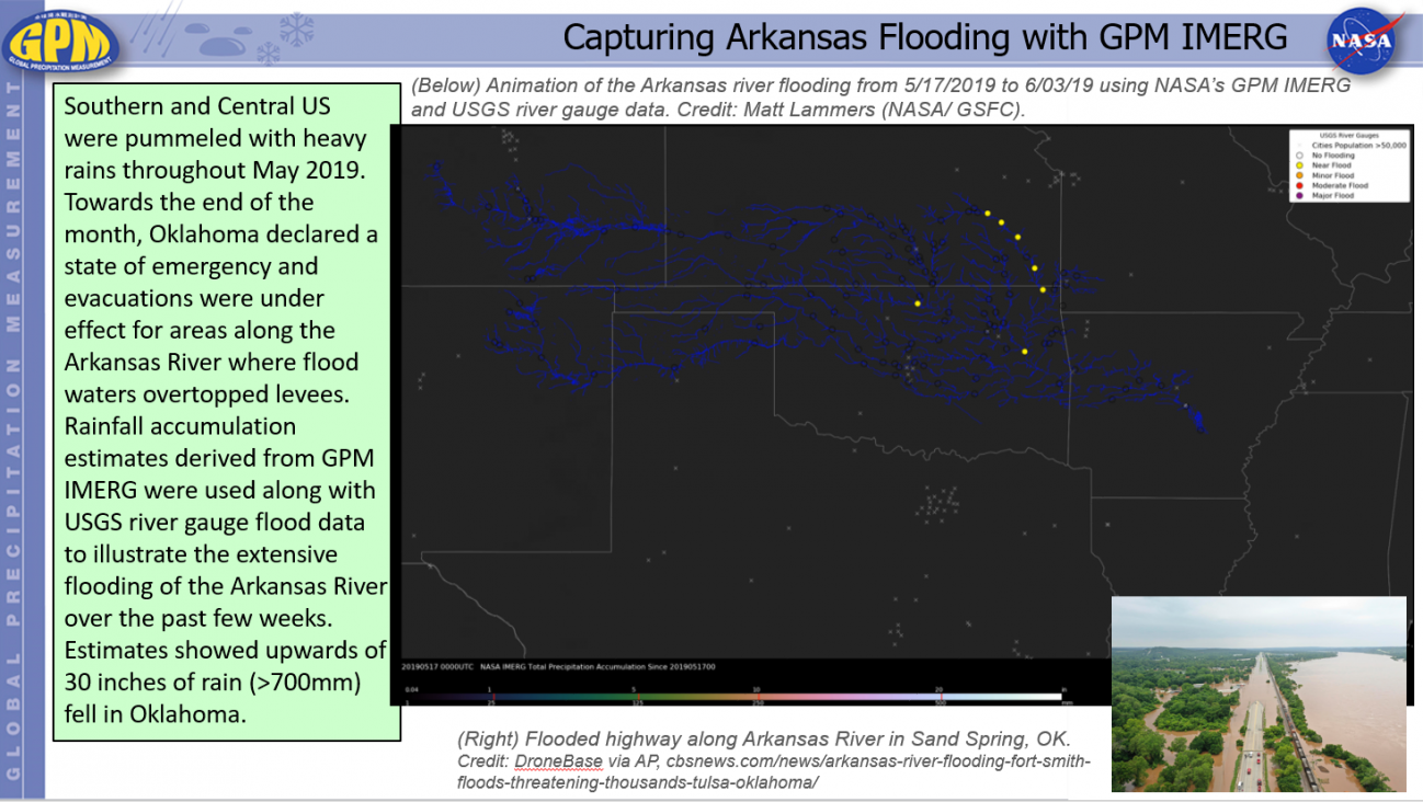 Capturing Arkansas Flooding with GPM IMERG