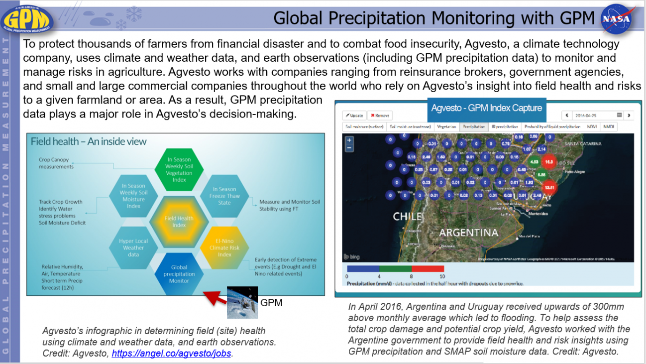 Global Precipitation Monitoring with GPM