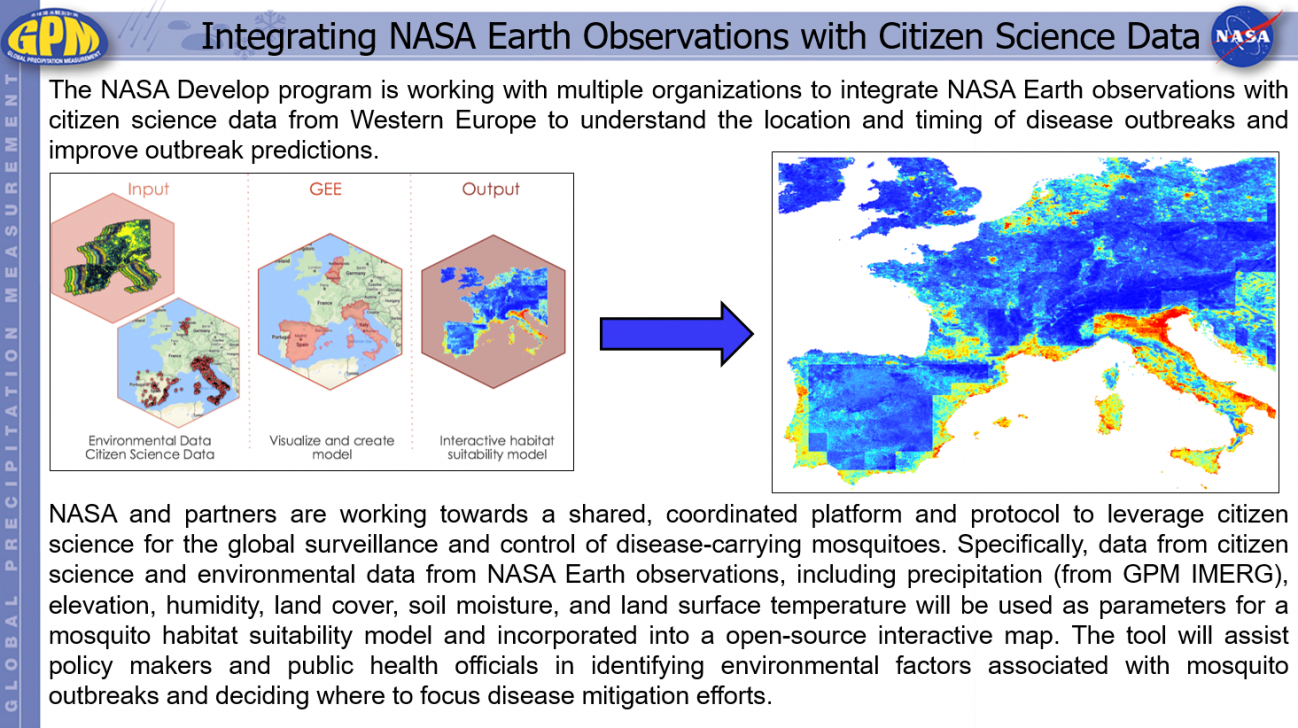 Integrating NASA Earth Observations with Citizen Science Data