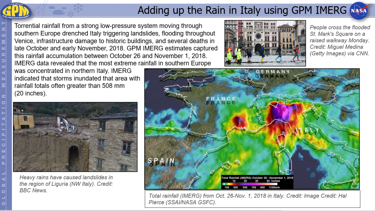 Adding up the Rain in Italy using GPM IMERG