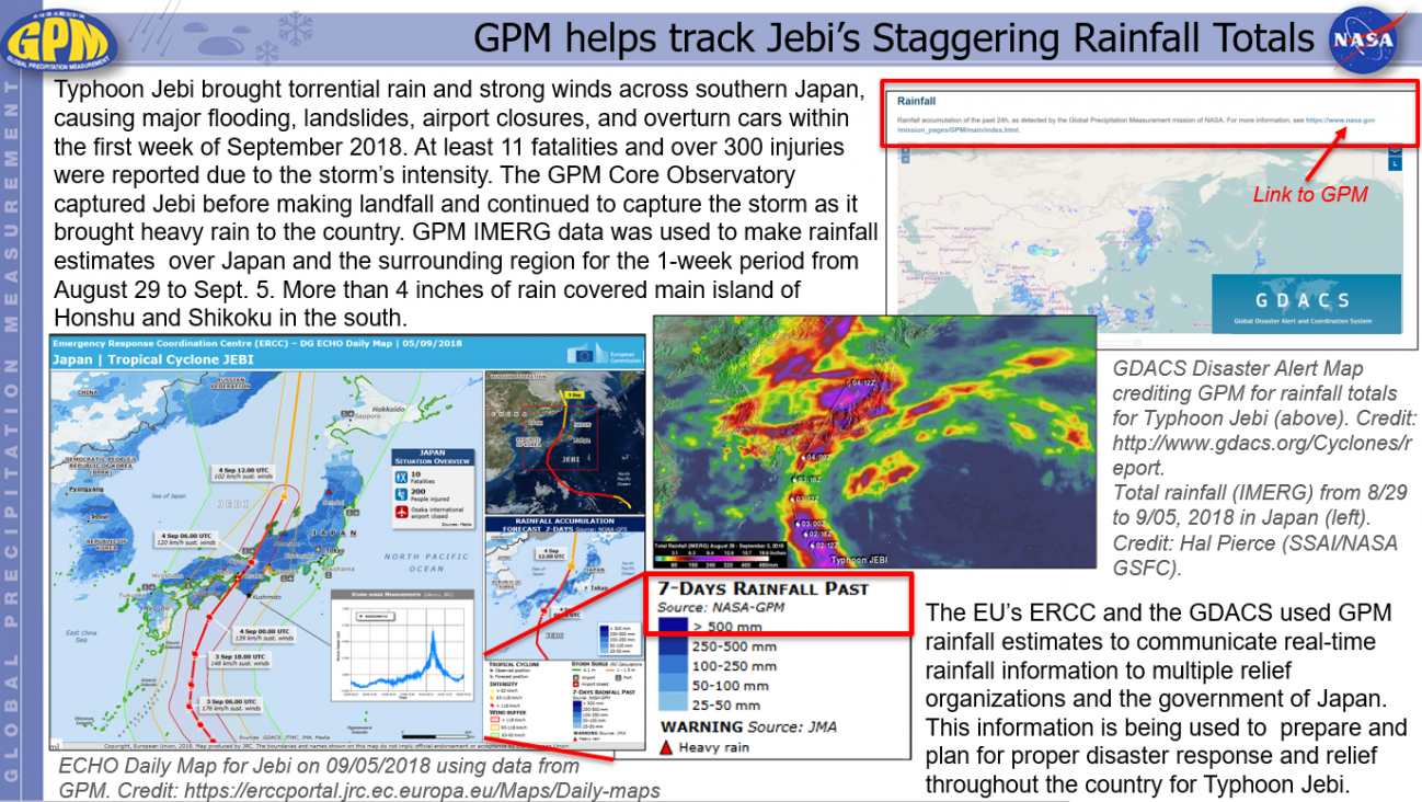 GPM helps track Jebi's Staggering Rainfall Totals
