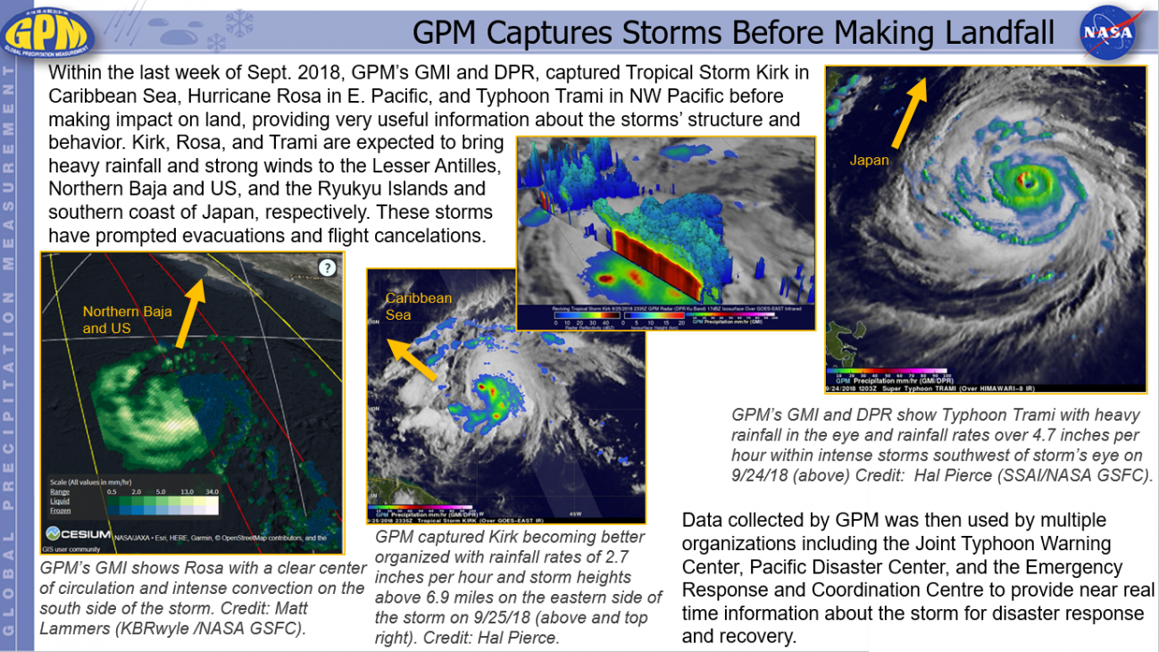 GPM Captures Storms Before Making Landfall