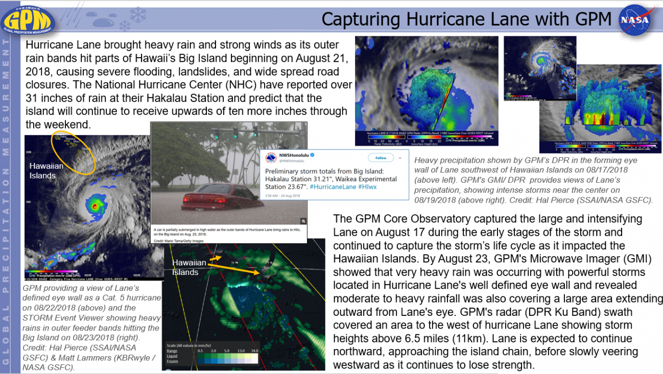 Capturing Hurricane Lane with GPM