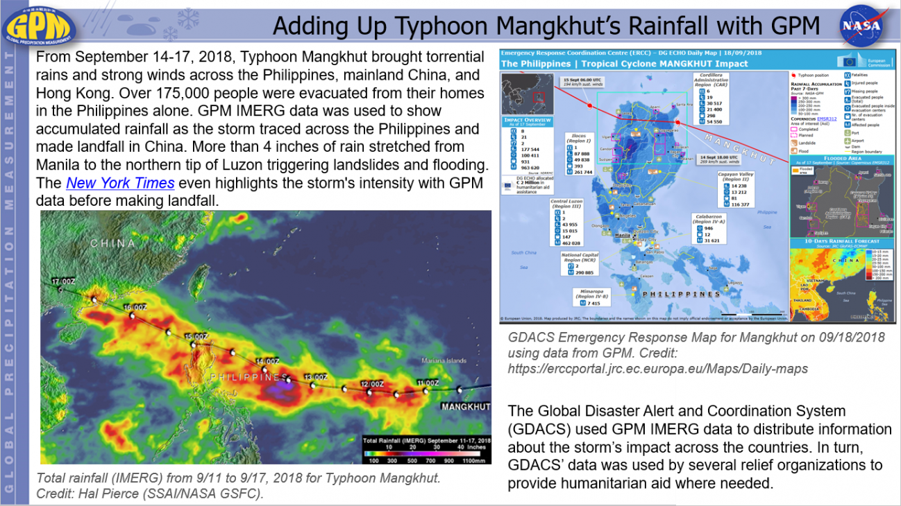 Adding Up Typhoon Mangkhut's Rainfall with GPM