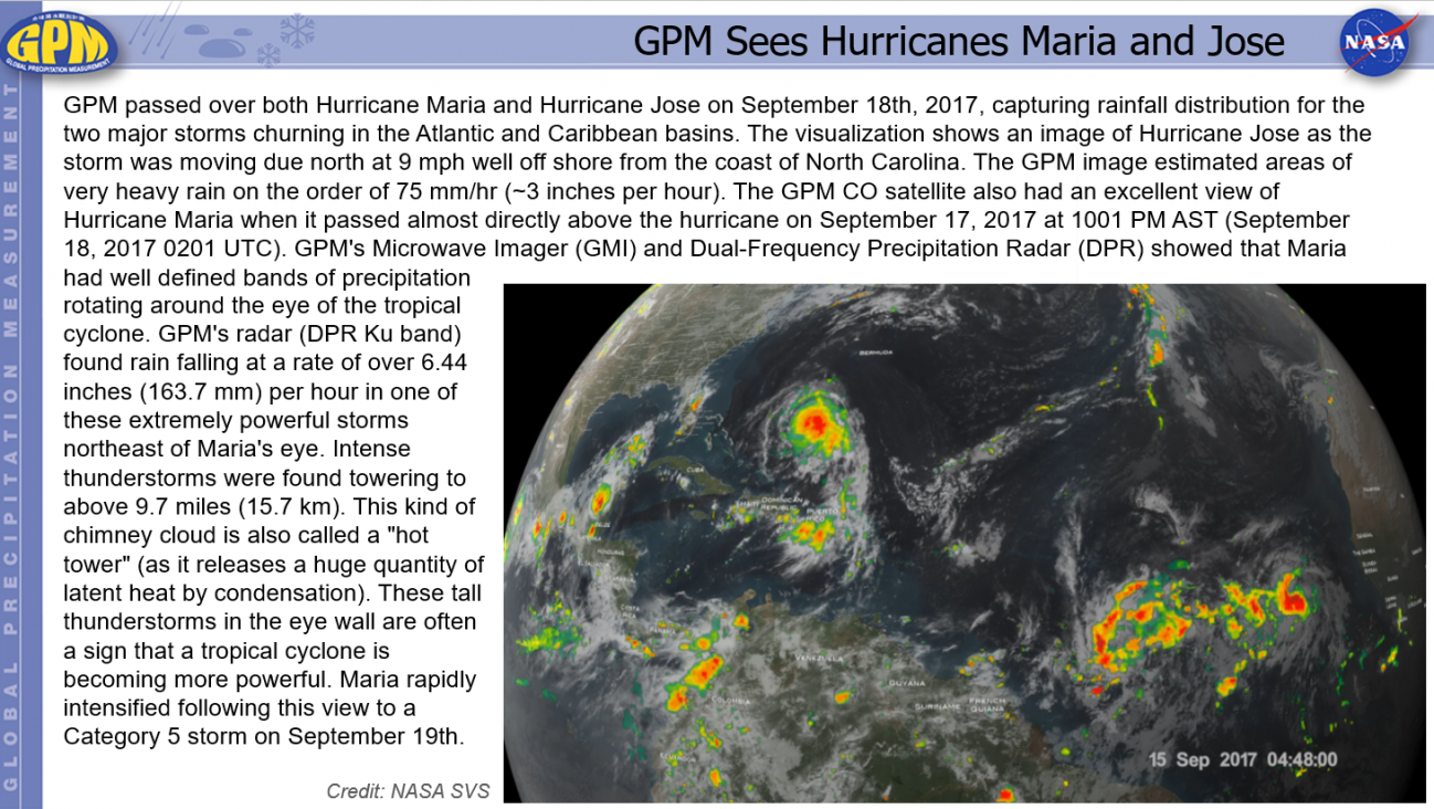 GPM Sees Hurricanes Maria and Jose