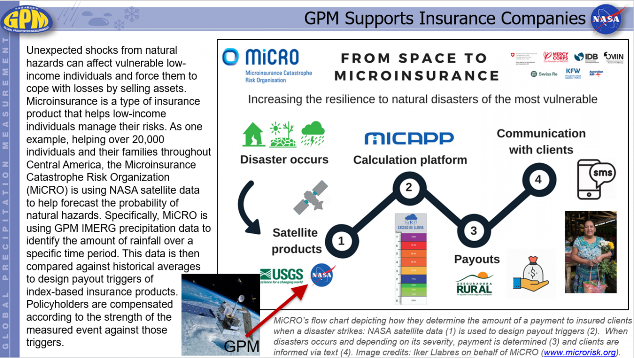 GPM Supports Insurance Companies
