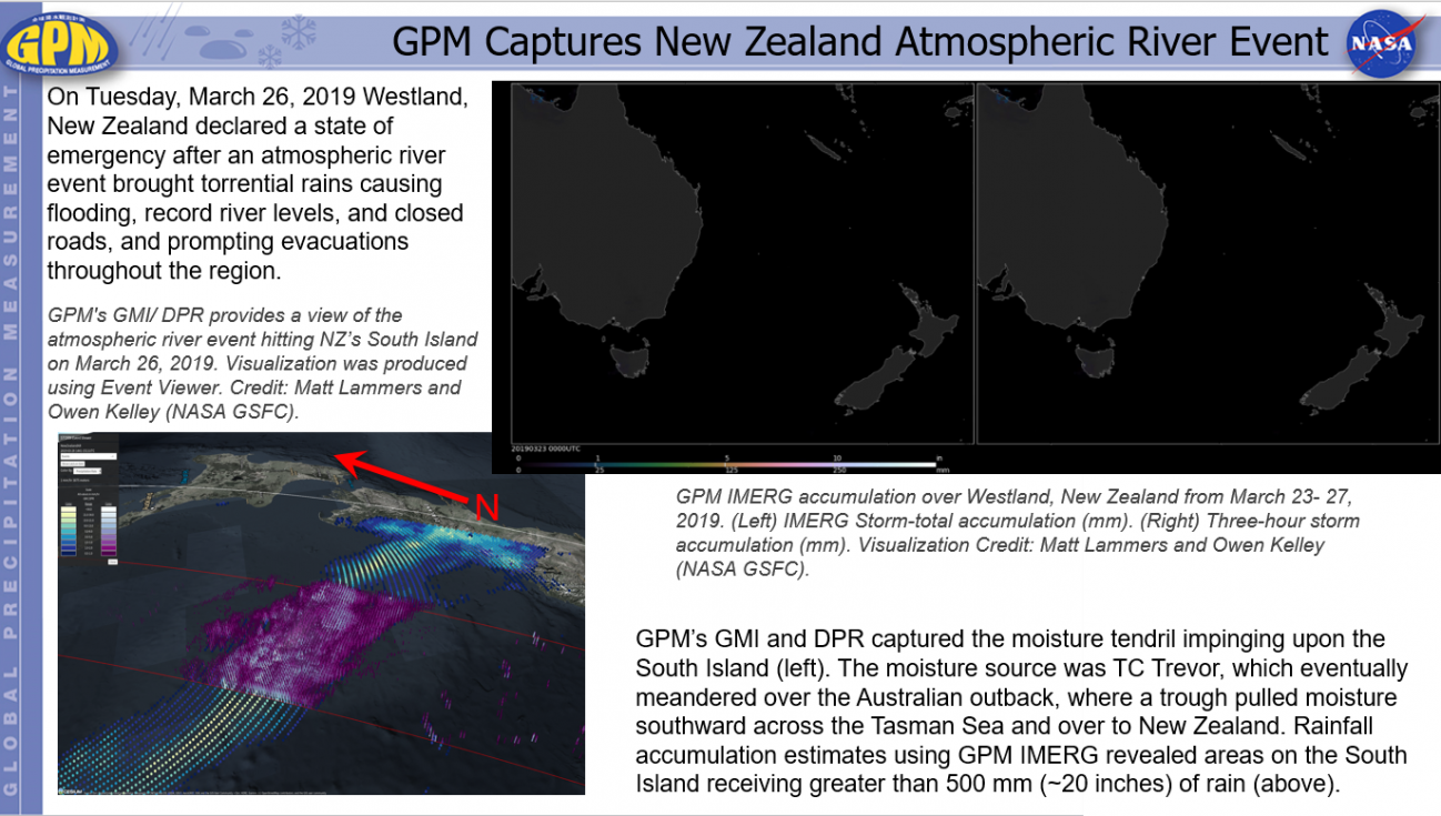 GPM Captures New Zealand Atmospheric River Event