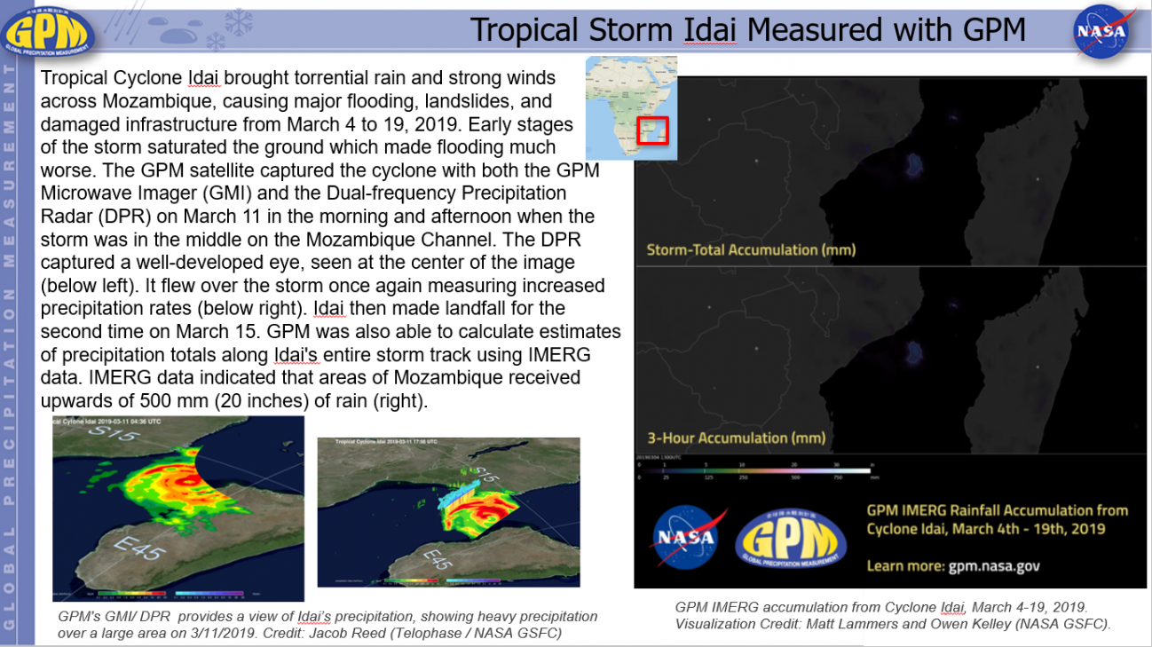 Tropical Storm Idai Measured with GPM