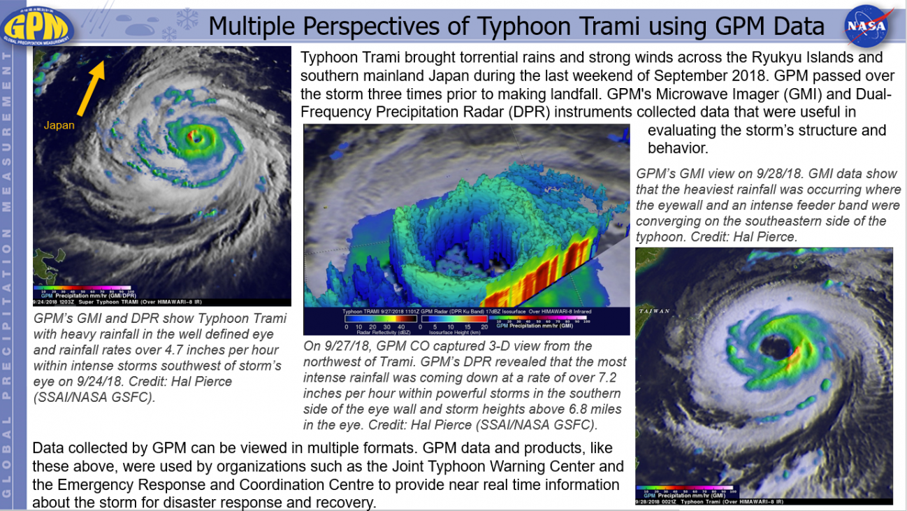 Multiple Perspectives of Typhoon Trami using GPM Data