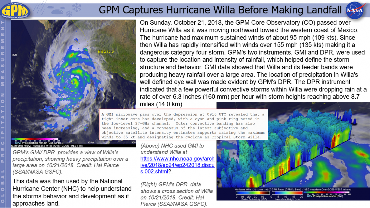 GPM Captures Hurricane Willa Before Making Landfall