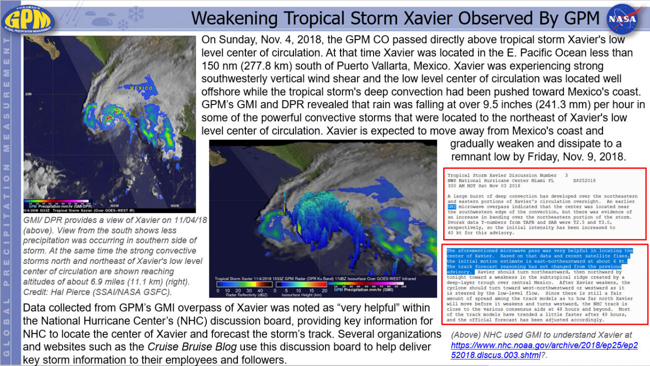 Weakening Tropical Storm Xavier Observed By GPM