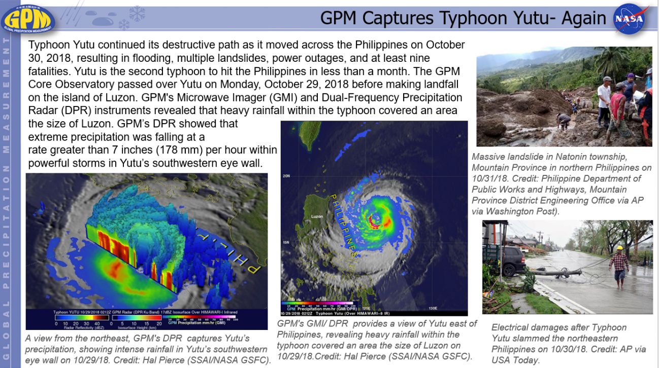 GPM Captures Typhoon Yutu- Again