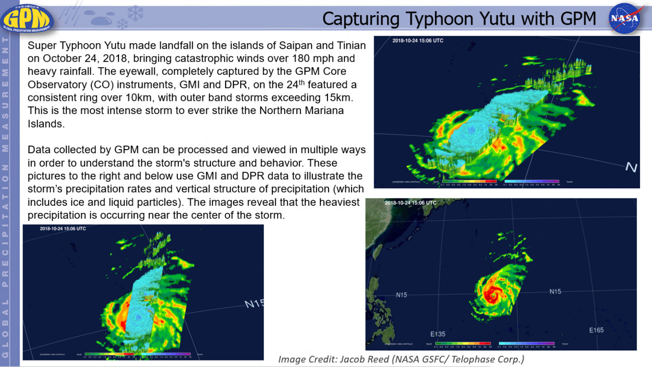 Capturing Typhoon Yutu with GPM