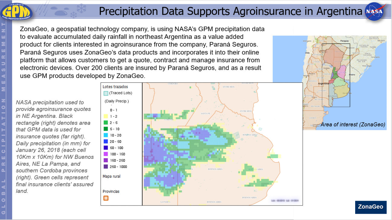 Precipitation Data Supports Agroinsurance in Argentina
