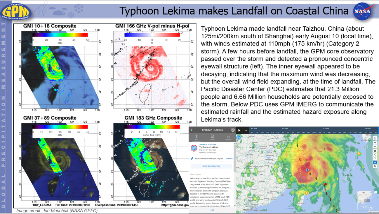 Typhoon Lekima makes Landfall on Coastal China