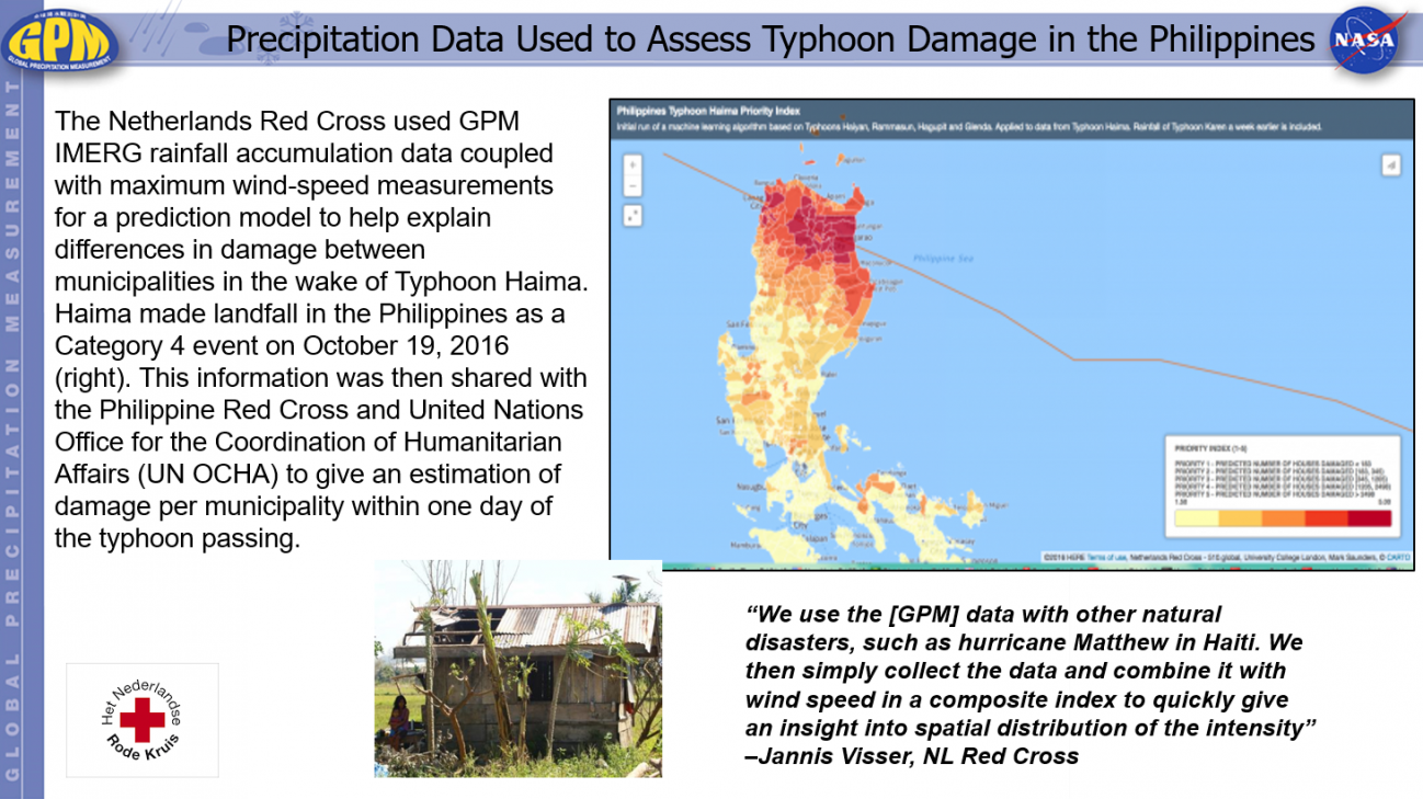 Precipitation Data Used to Assess Typhoon Damage in the Philippines