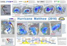Poster - GPM Analysis of Hurricane Matthew