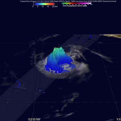 Weakening Tropical Storm Eugene Investigated With GPM Satellite