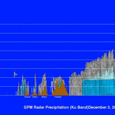 GPM Measures The Altitudes of Hawaii's Rain And Snow