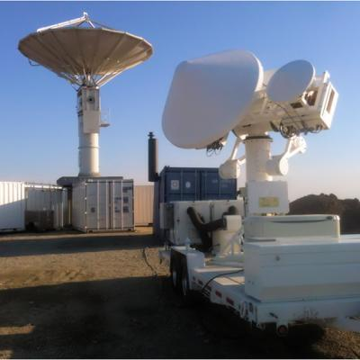 Ground validation radars.