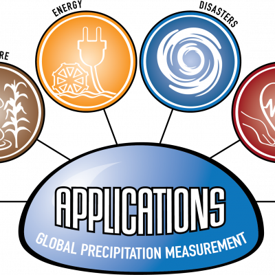 GPM Applications Logo