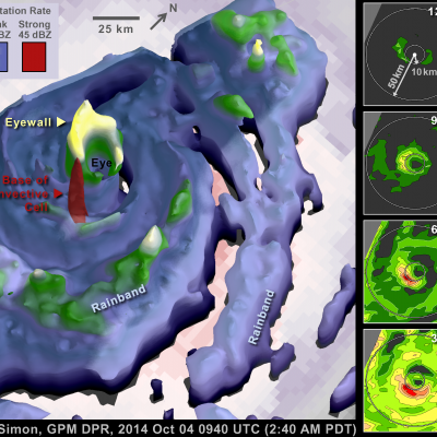 GPM Uncovers Compact Eyewall in Hurricane Simon
